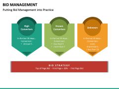 Bid Management PPT Slide 19
