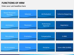 Functions of HRM PPT Slide 3