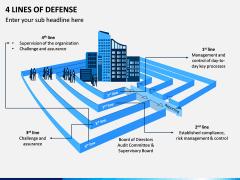 4 Lines of Defense PPT Slide 1