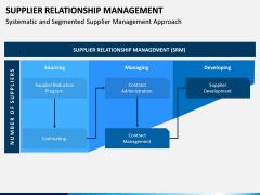 Supplier Relationship Management PPT Slide 5