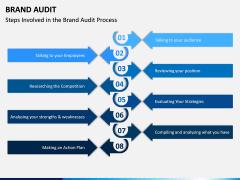 Brand Audit PPT Slide 7