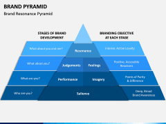 Brand Pyramid PPT Slide 4