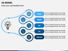 5A Model PPT Slide 1