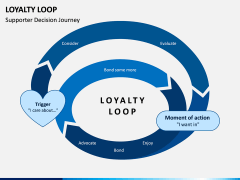 Loyalty Loop PPT Slide 1
