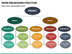 Work Breakdown Structure PPT Slide 2