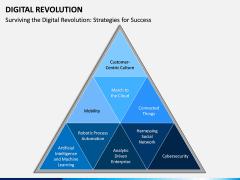 Digital Revolution PPT Slide 7