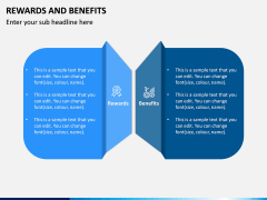 Rewards and Benefits PPT Slide 3