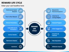 Reward Life Cycle PPT Slide 1