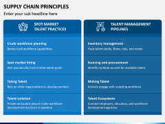 Supply Chain Principles PPT Slide 4