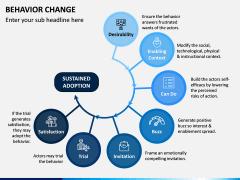Behavior Change PPT Slide 6