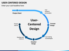 User Centered Design PPT Slide 2