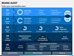 Brand Audit PPT Slide 8