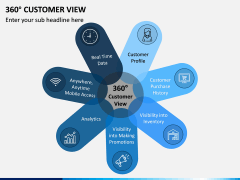 360 Customer View PPT Slide 2