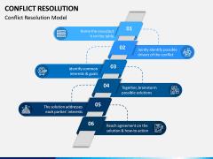 Conflict Resolution PPT Slide 1