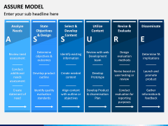 Assure Model PPT Slide 2