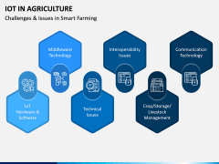 IoT in Agriculture PPT Slide 5