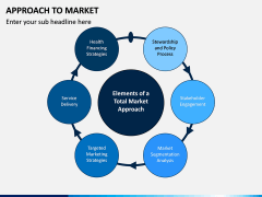 Approach to Market PPT Slide 4