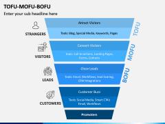 Tofu Mofu Bofu PPT Slide 1