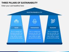 3 Pillars of Sustainability PPT Slide 2