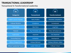 Transactional Leadership PPT Slide 6