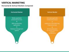 Vertical Marketing PPT Slide 23