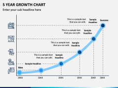5 Year Growth Chart PPT Slide 5