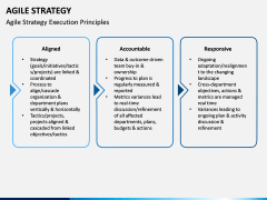 Agile Strategy PPT Slide 3