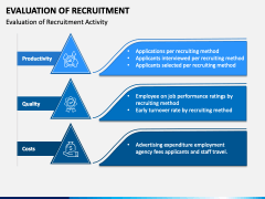 Evaluation of Recruitment PPT Slide 1