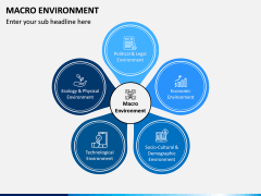 Macro Environment PPT Slide 1