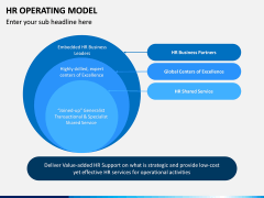 HR Operating Model PPT Slide 9