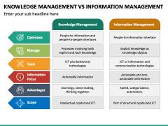Knowledge Management Vs Information Management PPT Slide 2