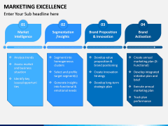 Marketing Excellence PPT Slide 6