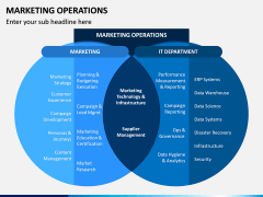 Marketing Operations PPT Slide 8