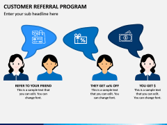Customer Referral Program PPT Slide 5