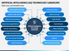 Artificial Intelligence (AI) Technology Landscape PPT Slide 1