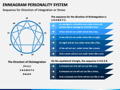 Enneagram Personality System PPT Slide 9