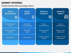 Market Offering PPT Slide 5