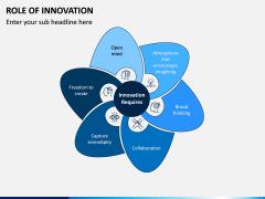 Role of Innovation PPT Slide 2