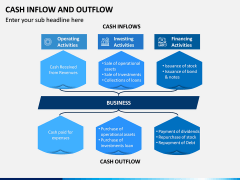Cash Inflow and Outflow PPT Slide 6