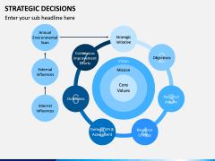 Strategic Decisions PPT Slide 11