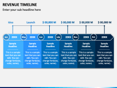 Revenue Timeline PPT Slide 1