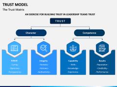 Trust Model PPT Slide 5