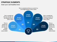 Strategic Elements PPT Slide 2