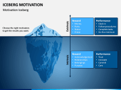 Iceberg Motivation PPT Slide 2
