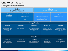 One Page Strategy PPT Slide 2