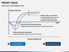 Project Value PPT Slide 7