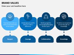 Brand Values PPT Slide 5