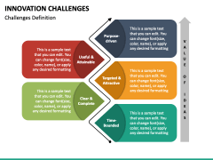 Innovation Challenges PPT Slide 6