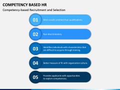 Competency Based HR PPT Slide 3