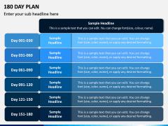 180 Day Plan PPT Slide 6